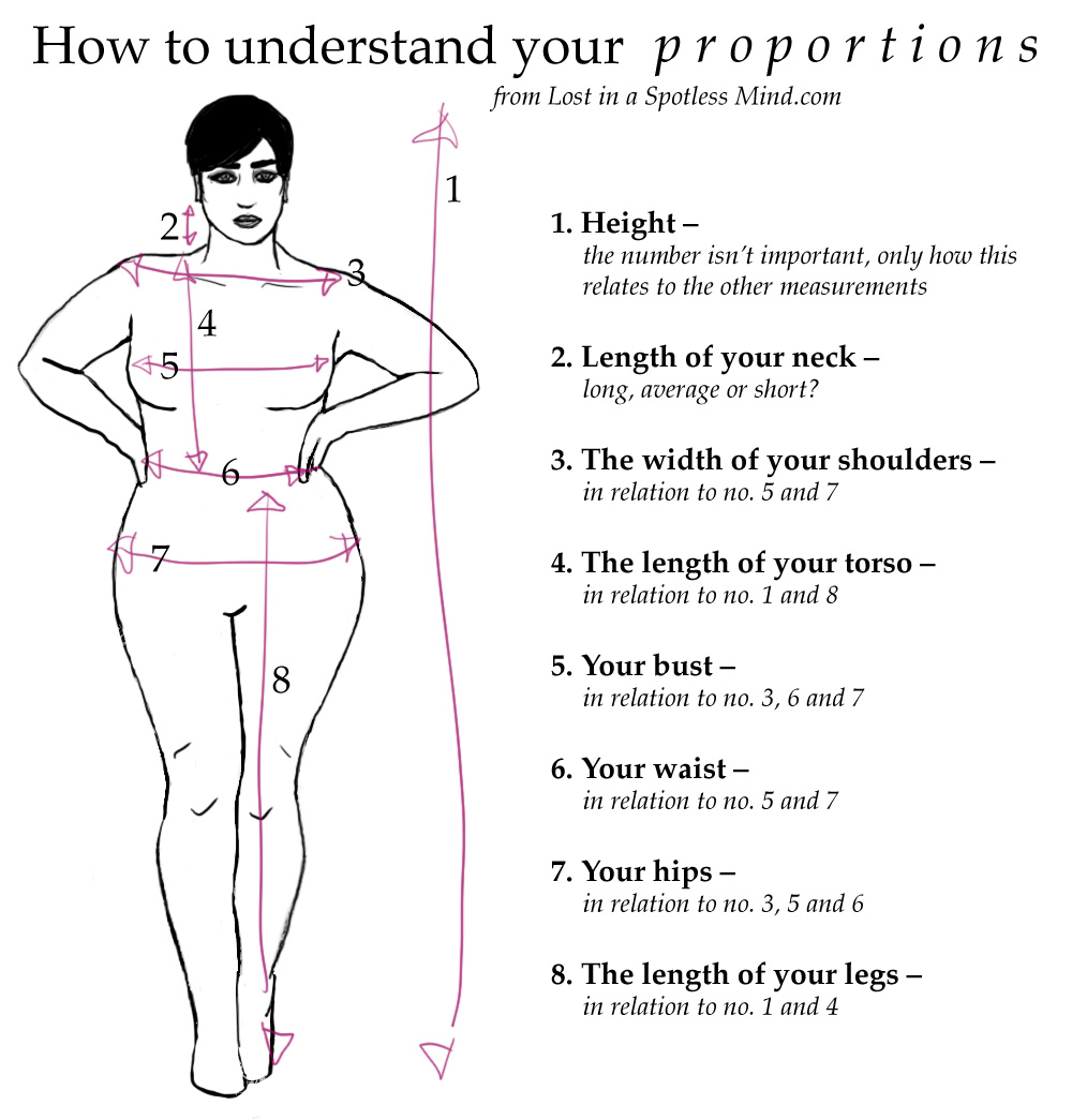 How to understand your proportions and dress for your style | Lost