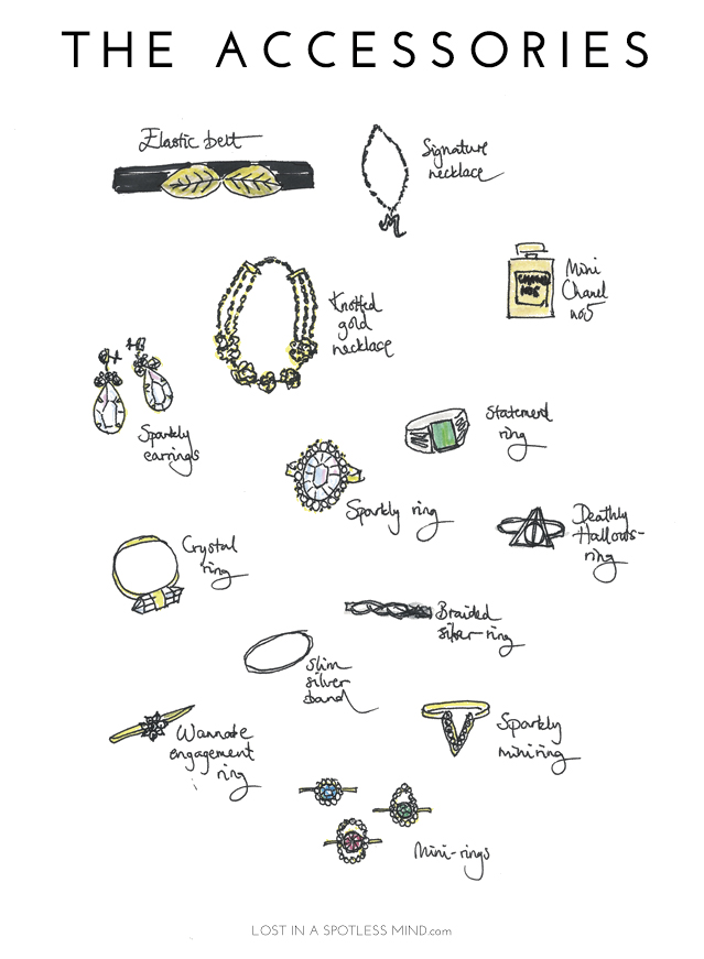 Packing for a trip — an illustrated example | from lostinaspotlessmind.com